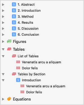 List of tables in the outline